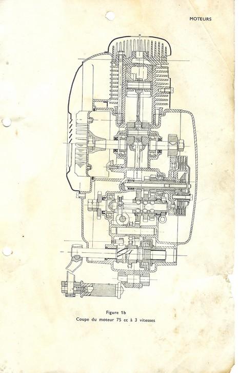 Moteur 75 cc flandria 0610