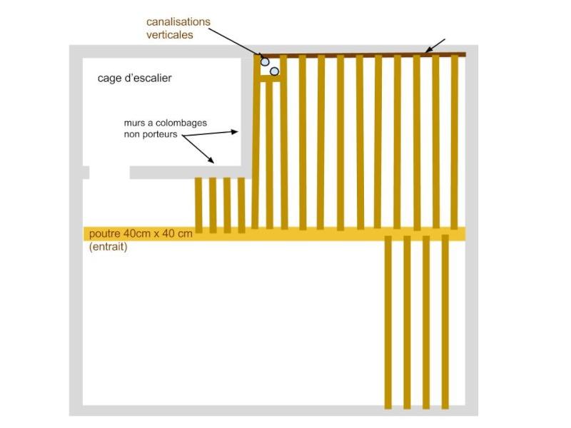 Création plancher dans grenier (bacula, terre batue) Comble10