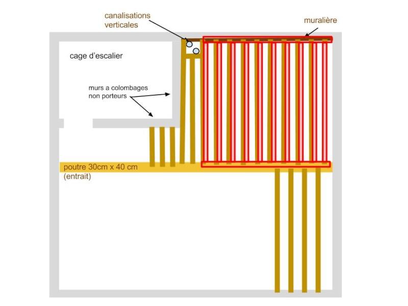 Création plancher dans grenier (bacula, terre batue) Comble11