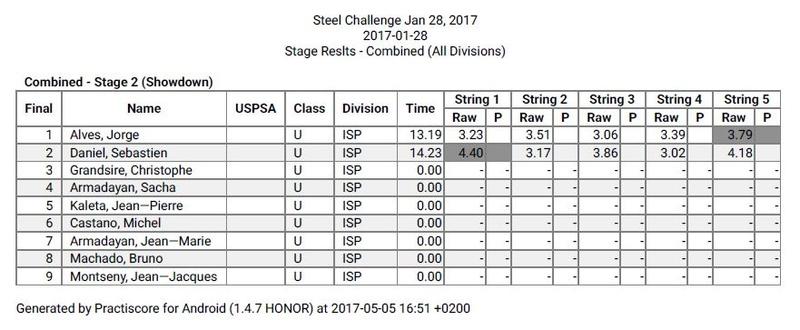 entraînement du 03 mai 2017 Showdo11