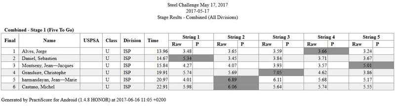 entraînement du 14 juin 2017 Steel_11
