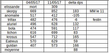 Sloy Delta10