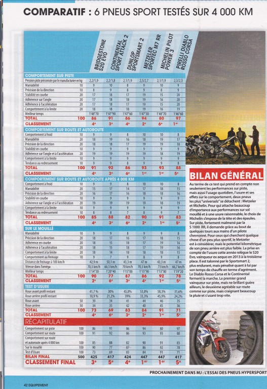 (sondage) choix pneu - Page 4 Pneus_10