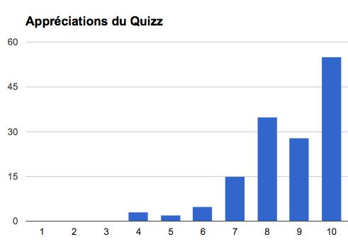 Concours : Quizz : 30 Questions ! Apprenez à mieux connaître Shakes & Fidget ! Captur39