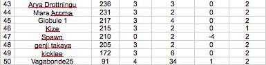 Statistiques Milice - Page 3 Captur54