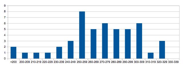 Statistiques Milice - Page 3 Captur59