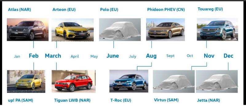 2017 - [Volkswagen] Polo VI  - Page 6 Captur18