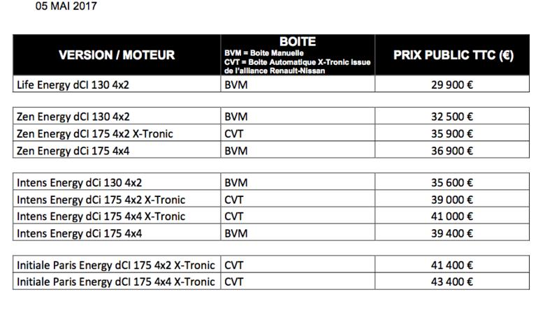 2016 - [Renault] Koleos II [HZG] - Page 5 Captur21