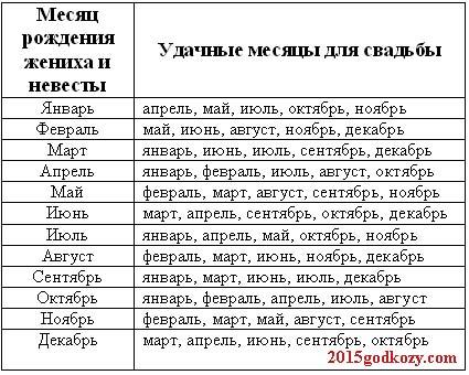 РАЗНОЕ Udmesd10