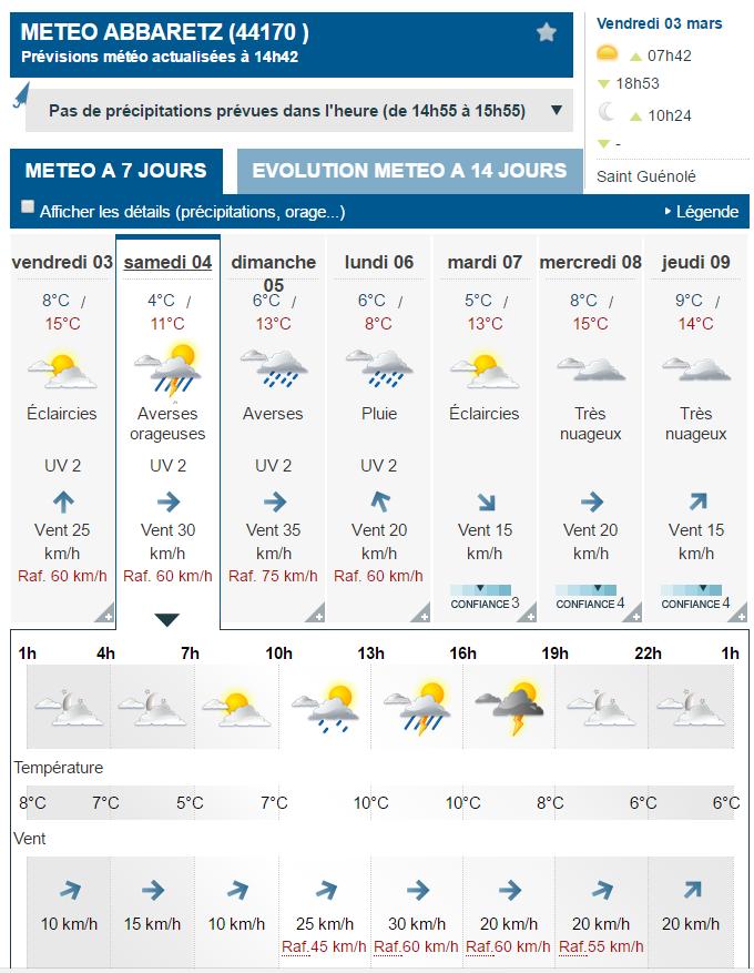 Les sorties scale à Abbaretz (dept44)- prochaine : dimanche 16 avril Sans_t10