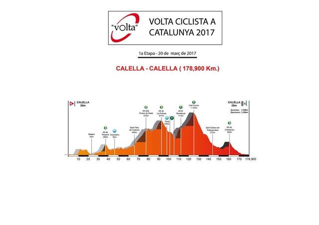 VOLTA A CATALUNYA  --SP--  20 au 26.03.2017 C111