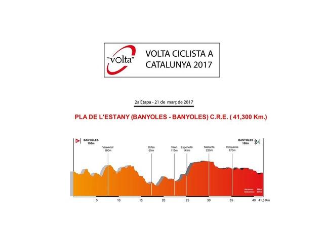 VOLTA A CATALUNYA  --SP--  20 au 26.03.2017 C210