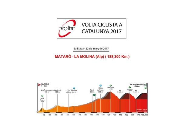 VOLTA A CATALUNYA  --SP--  20 au 26.03.2017 C310