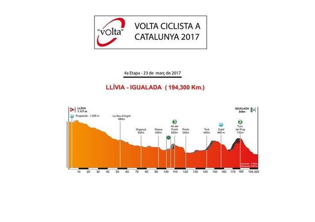 VOLTA A CATALUNYA  --SP--  20 au 26.03.2017 C410
