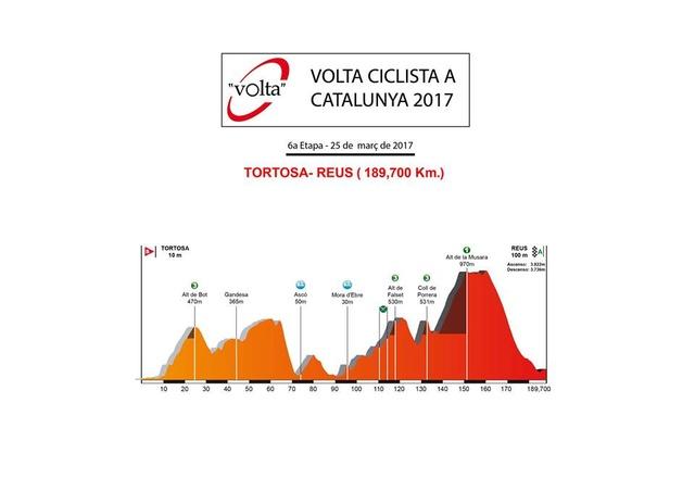 VOLTA A CATALUNYA  --SP--  20 au 26.03.2017 C610
