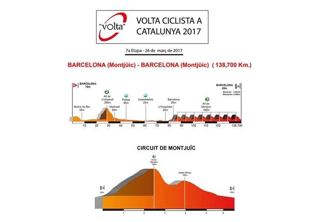 VOLTA A CATALUNYA  --SP--  20 au 26.03.2017 C710