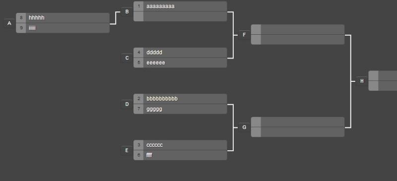 Règles du tournois Phénixien Tourno11