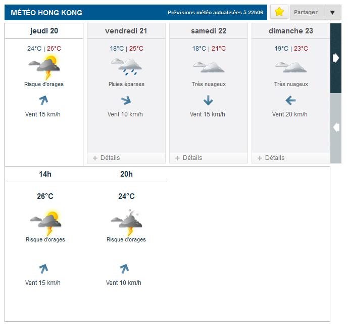 Pourquoi la météo se trompe 6_myty10