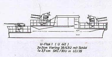 "Sous-marins anti-aériens ""U-Flak"" de la Kriegsmarine [1]. A133"