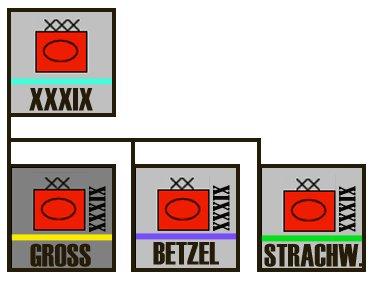 DOPPELKOPF- Scenario Blitzkrieg pour le CHAT III  Odbwmt10