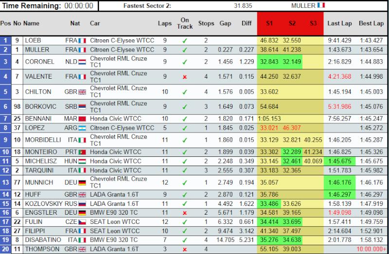WTCC - saison 2014 - Page 5 Fp110
