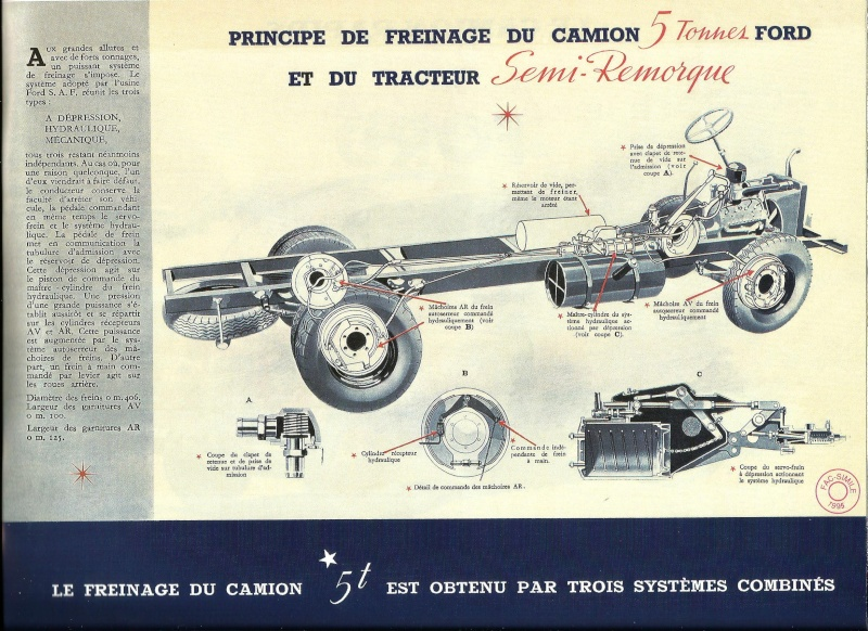 Pubs et catalogues FORD FRANCE Ford_710