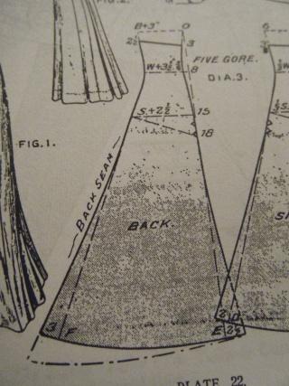 [Inspi] Robe transitionnelle 1909 (tenue complète) - Page 2 Dscf4512