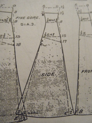 [Inspi] Robe transitionnelle 1909 (tenue complète) - Page 2 Dscf4513