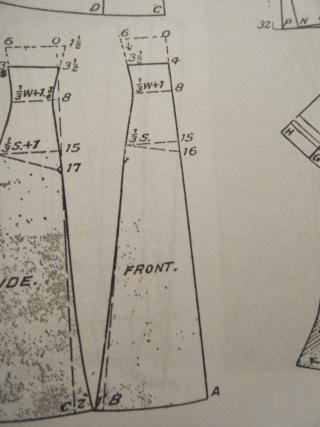 [Inspi] Robe transitionnelle 1909 (tenue complète) - Page 2 Dscf4514