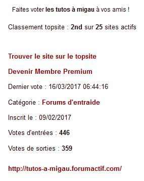 Papotages sur nos votes  - Page 2 16_mar11