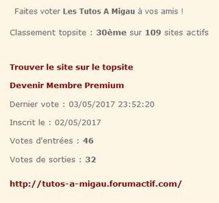 Papotages sur nos votes  - Page 6 Vote10