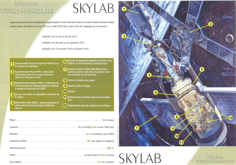 14 mai 1973 - Skylab - Seule station spatiale américaine - Page 3 13070011
