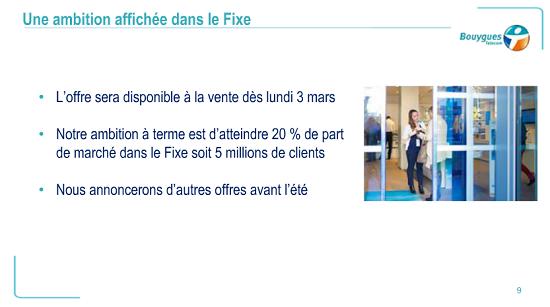 Présentation des premières nouvelles offres Bbox 3P à partir de 19.99€/mois - Page 3 Byt611