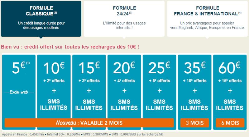 Carte Bouygues Telecom: 4G et durée de validité allongée pour Noël. Cbt110