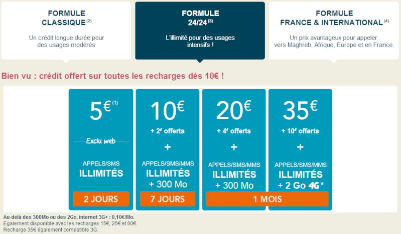 Carte Bouygues Telecom: 4G et durée de validité allongée pour Noël. Cbt210