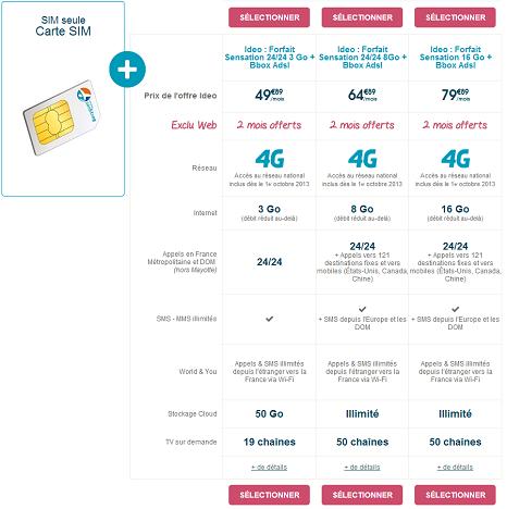 Ideo Sensation 3Go baisse de 5€! Ideo_o10