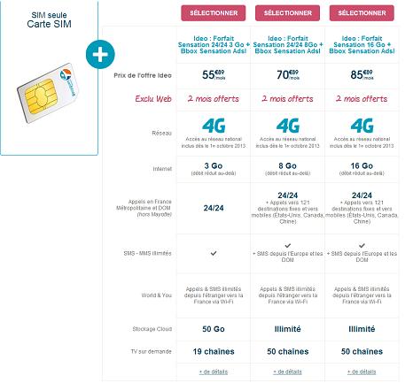 Ideo Sensation 3Go baisse de 5€! Ideo_o11