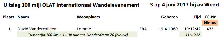 3-4 juin: 100km Weert (NL) 100km_11