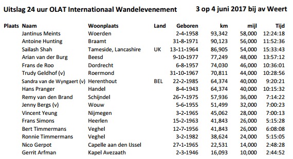 3-4 juin2017: 24h, 100EM, 100km, etc WEERT(NL) 100km_12