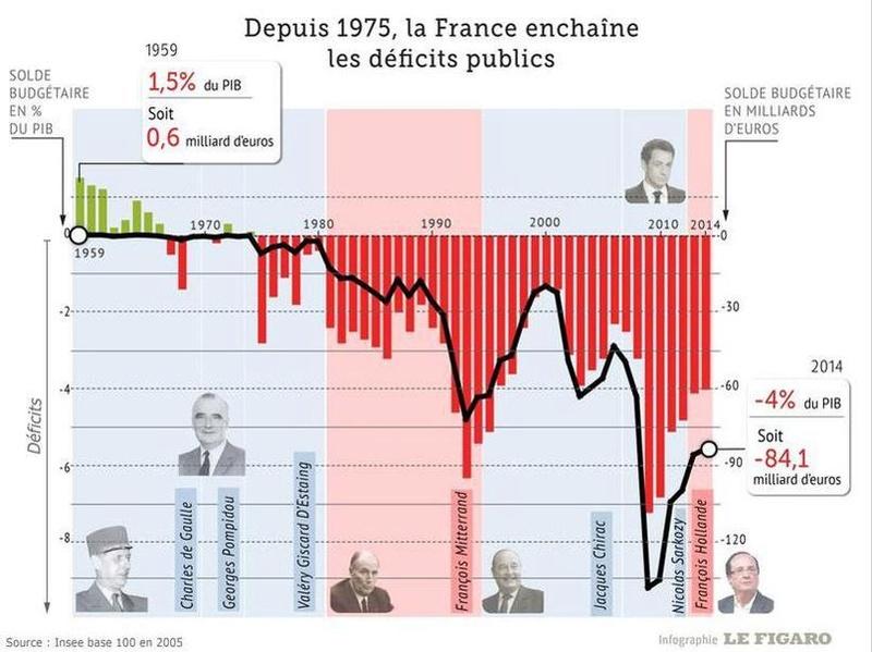 """Macron """"en marche"""" ! - Page 3 Xvmbea10"""