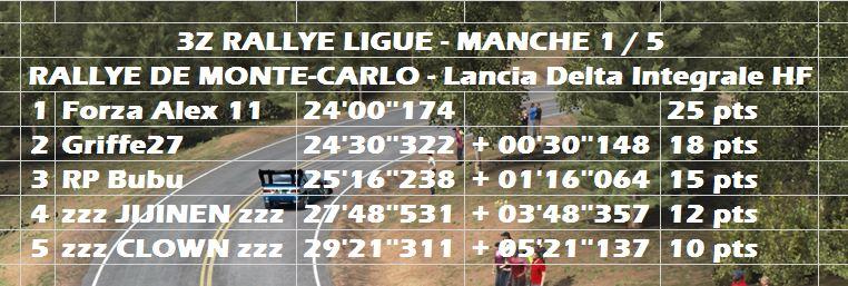 3Z Rallye Ligue / Dirt Ep1_cl11