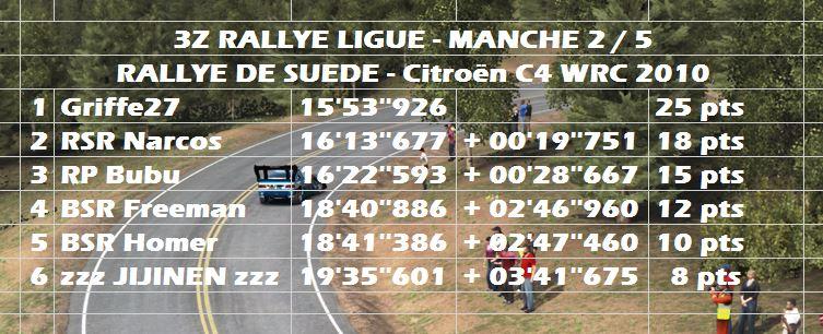 3Z Rallye Ligue / Dirt Ep2_cl10