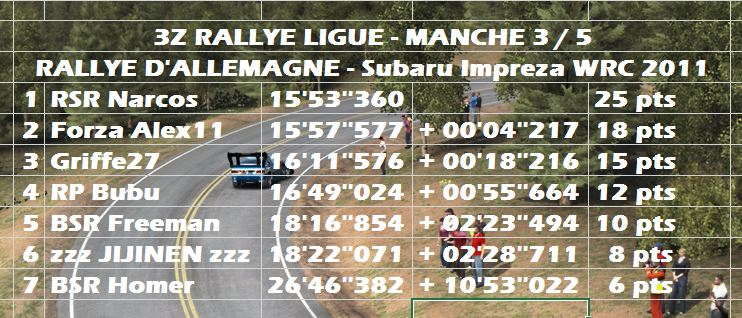 3Z Rallye Ligue / Dirt Ep3_cl10