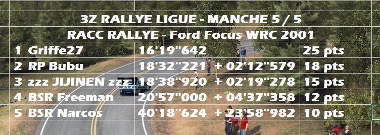3Z Rallye Ligue / Dirt Ep5_cl10