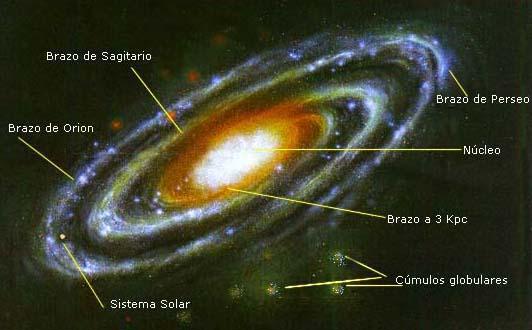 L'ascensione è già iniziata, da parte del Consiglio degli anziani 24 (Galactic Hierarchy) Galasi10