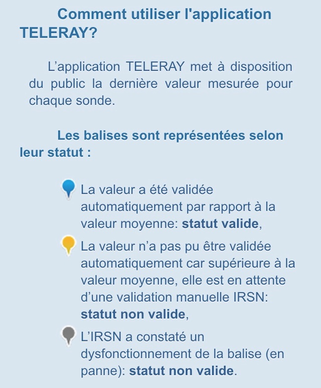 Réseau de surveillance radiologique : Teleray Captur23