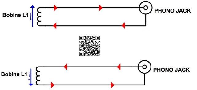 Circuits Nomades Libre10