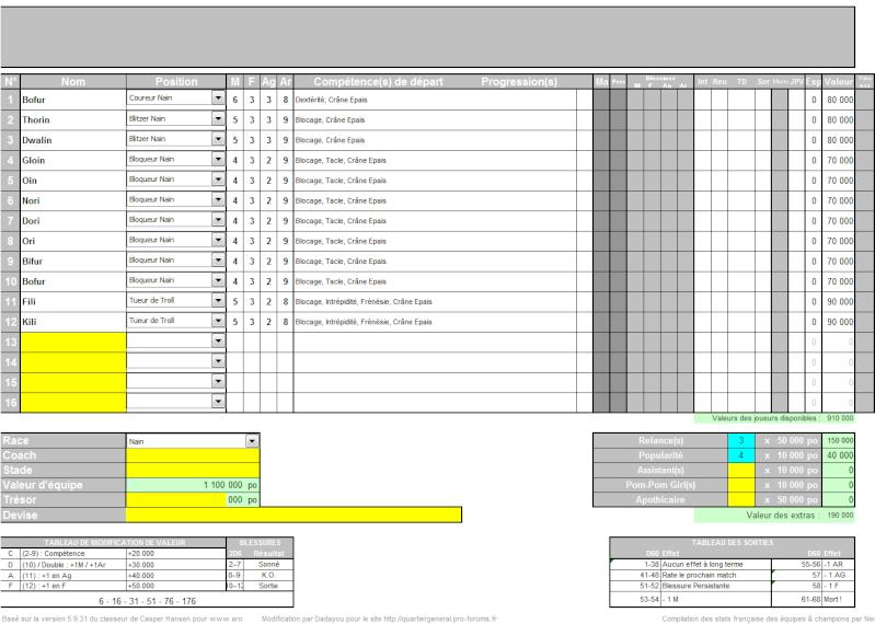 Normandy Dragons Cup : 16 et 17 Novembre 2013 - Page 3 Norman10