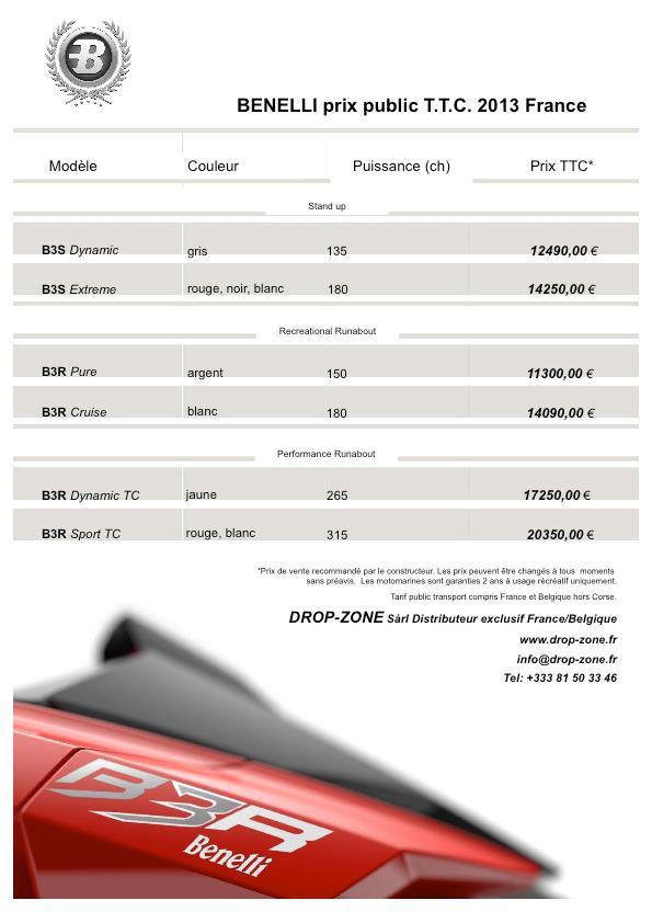 Benelli Group : HSM, Benelli, se démentèle en Belassi 29756410