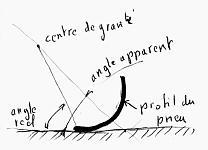 Petit Guide des Pneumatiques & leurs Equivalences Dimens10